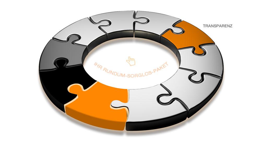 TRANSPARENZ: Negativimage der Finanzdienstleister durch intransparente Vergütungsmodelle und Fehlberatung aufgrund finanzieller Eigeninteressen.  Sie erhalten vollständige Transparenz in Leistung und Kosten.